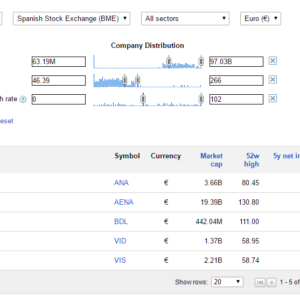 criterios maximos historicos españa google finance
